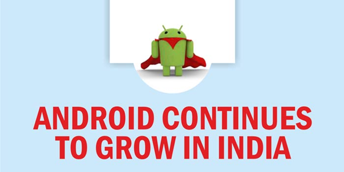 Mobile Users Are Migrating From Basic Handsets To Android Phones