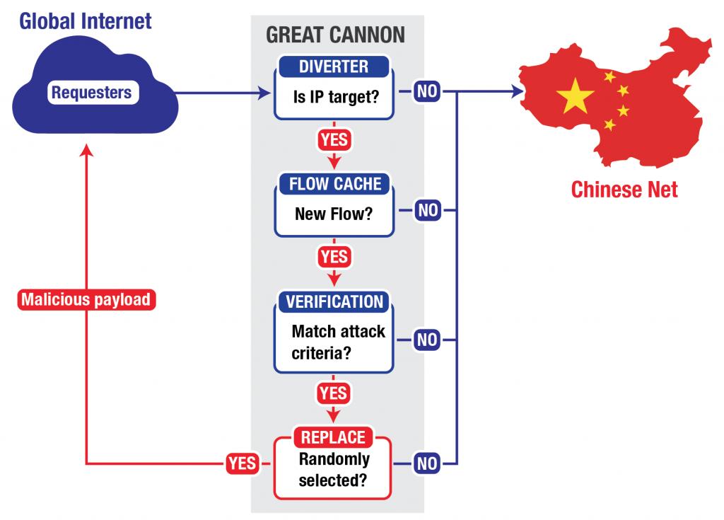 Cyber Attacks_1