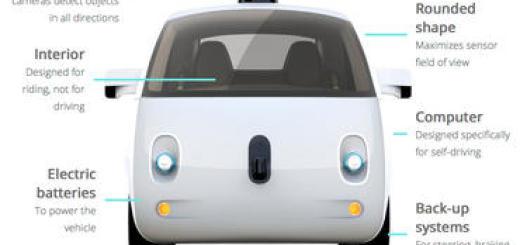 Google Begins Reporting Robocar Wrecks