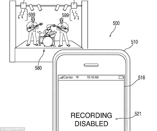 Apple Patents Concert Camera Blocker