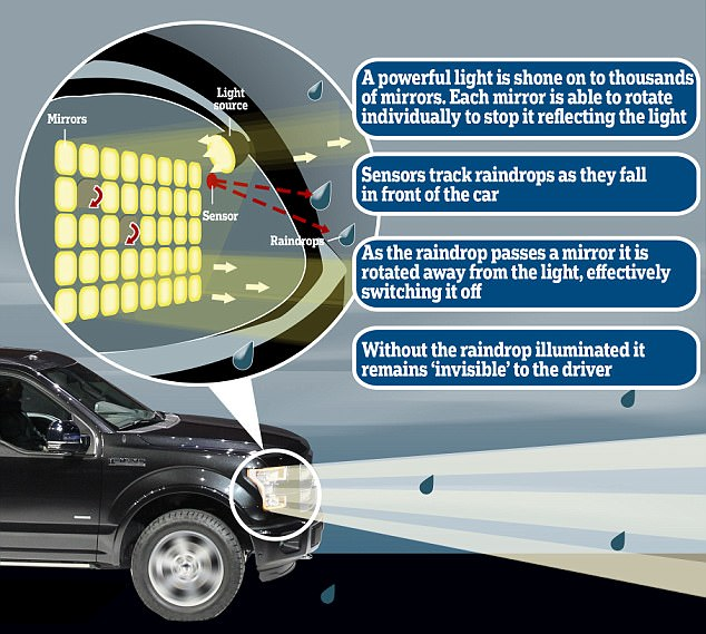 Smart Car Headlights _1